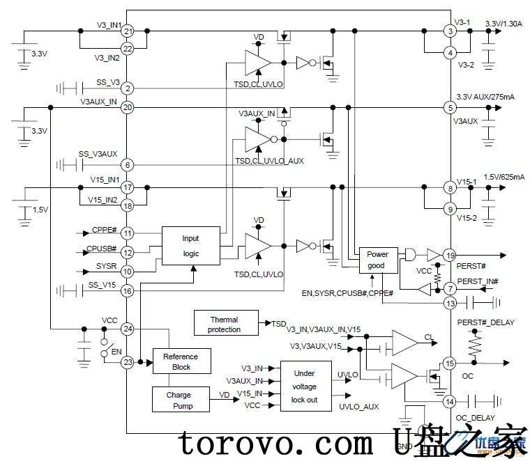 u盘电路系统框图